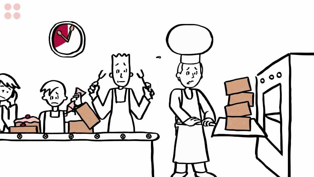 Le skills per il Lean Management – 4 elementi chiave