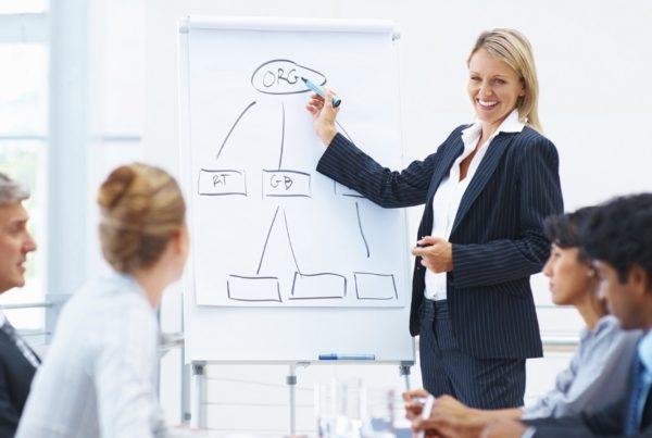 Conosci il Coaching aziendale?