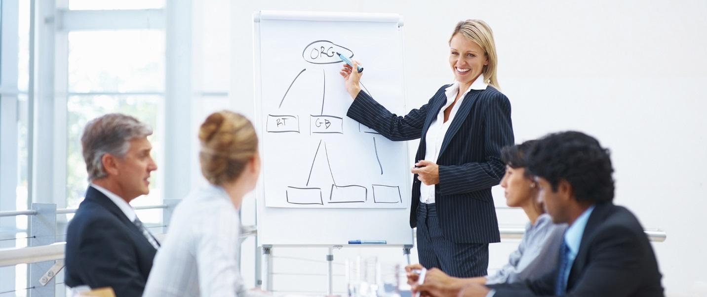 Conosci il turbo dello sviluppo aziendale?