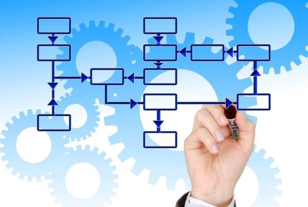 Come costruire una strategia di successo in 6 passi?
